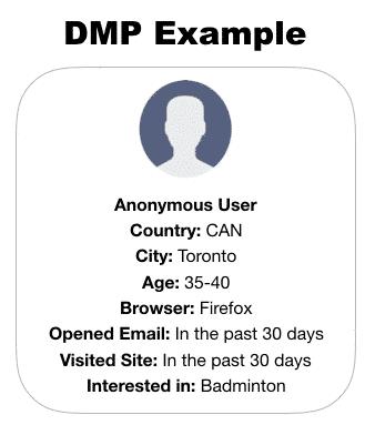 dmp_example_data