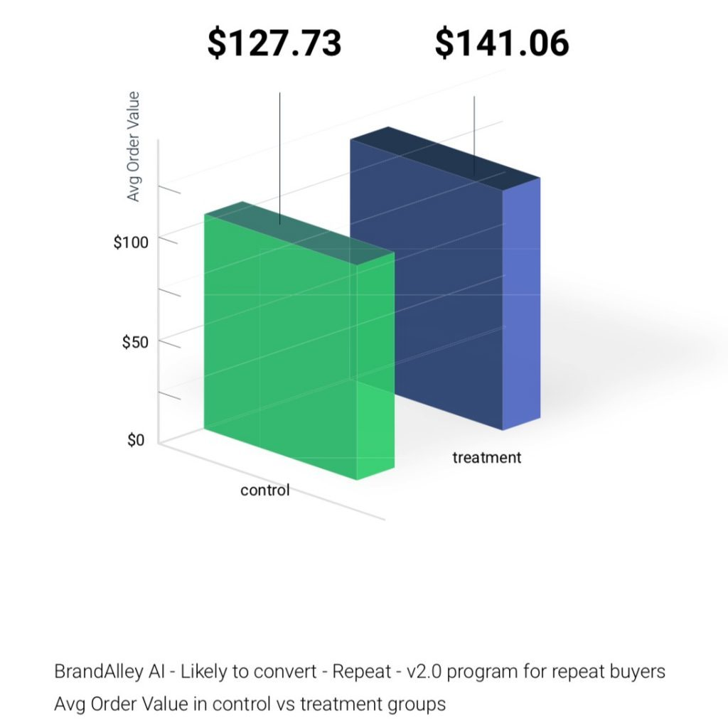 Brandalley First To Second Time Buyers 1024x1024 1