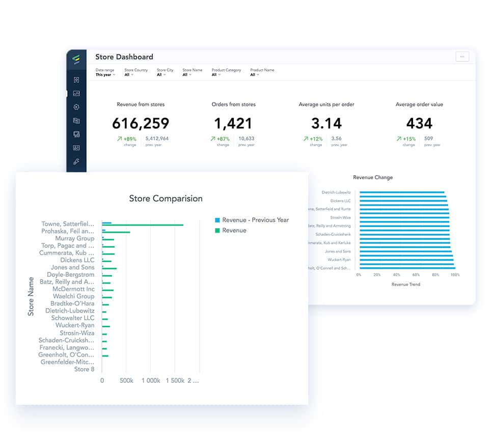 Analytics Built In Store Analytics For Retail Growth 1