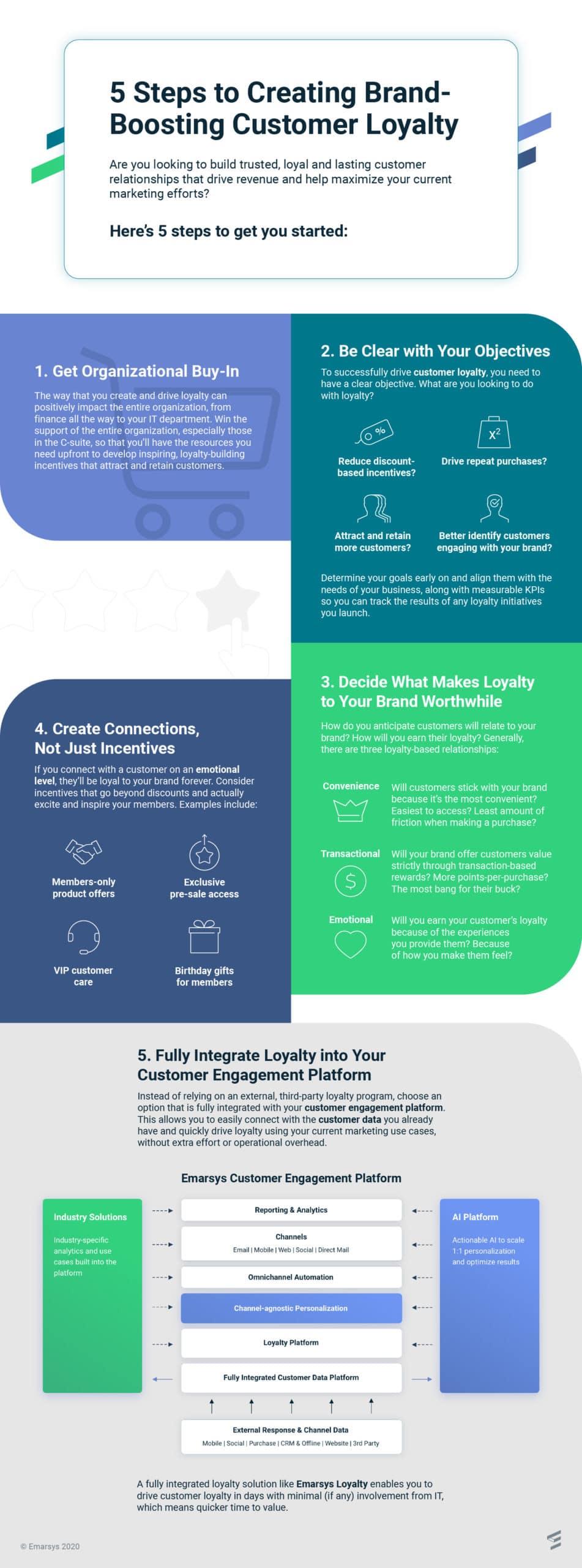 5 Steps to Creating Brand-Boosting Customer Loyalty