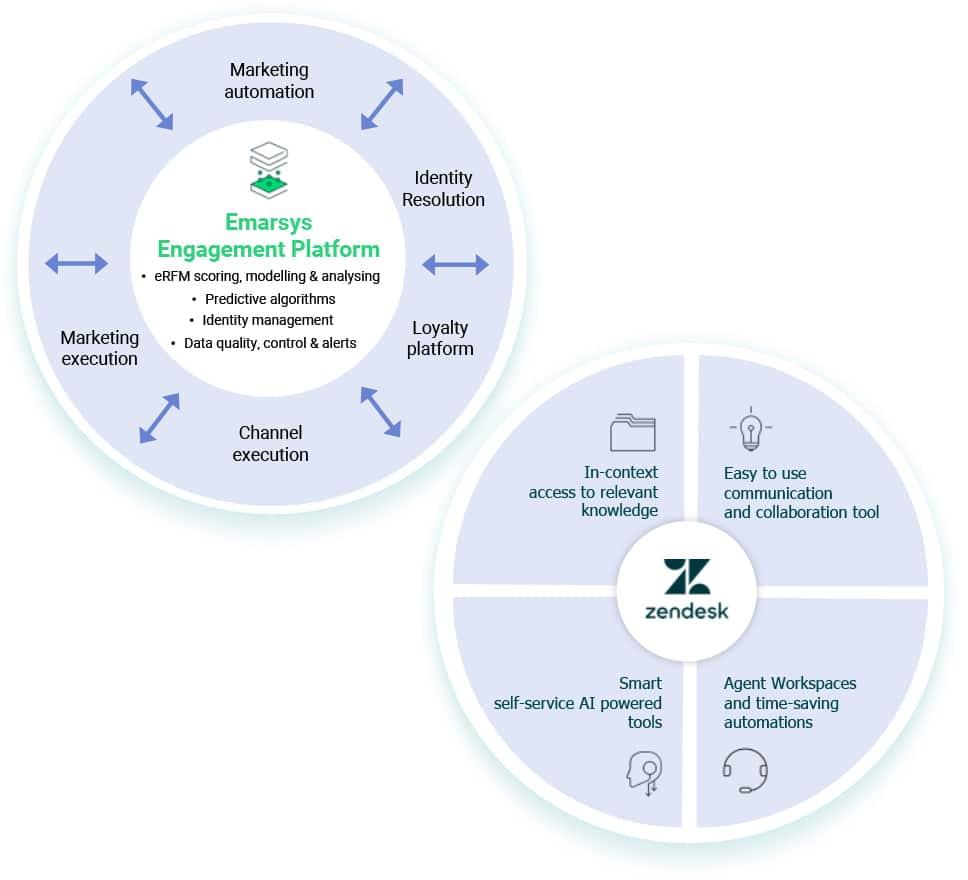 Ema Website Zendesk Image 01