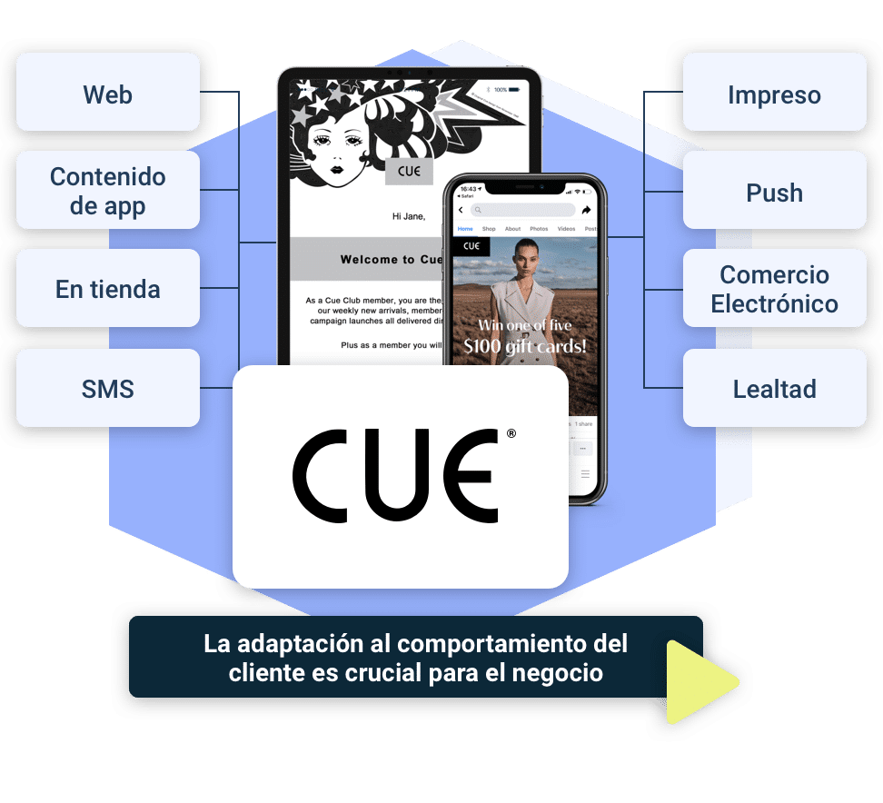 Personalization Img5 Es