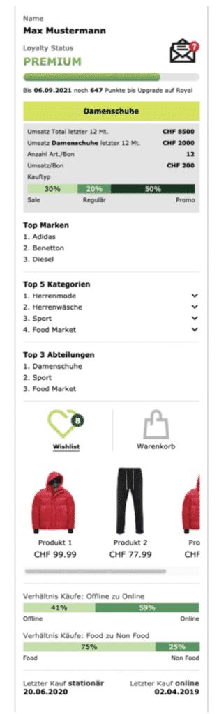 screenshot of the Emarsys Customer Engagement Profile