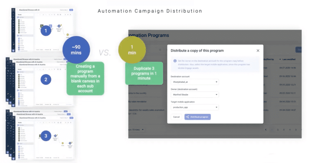 Automation campaign distribution Emarsys Summer Release 2021