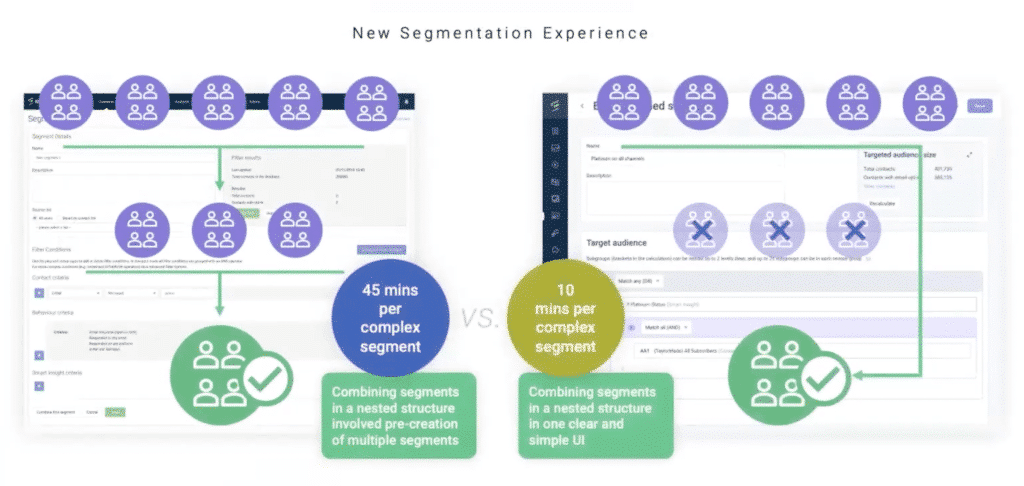 new segmentation experience Emarsys Summer Release 2021