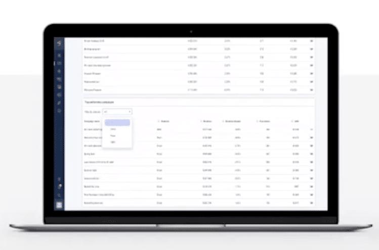 Revenue Analytics Screenshot Emarsys Summer Release 2021