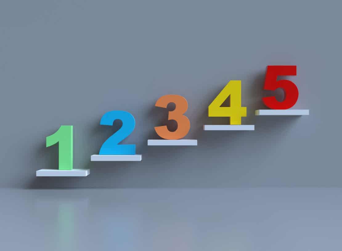 5 Schritte, um mit Kundentreue Ihre Marke zu unterstützen [Infografik]